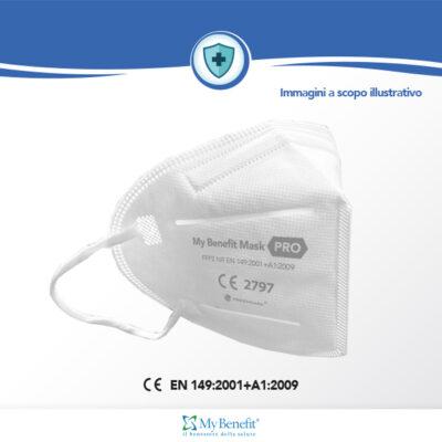 Μάσκα Υψηλής Προστασίας FFP2 NR